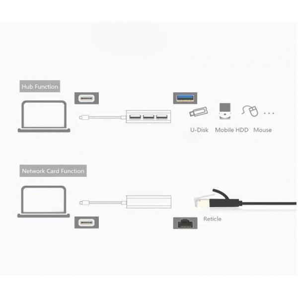 Адаптер от USB Type-C към 3xUSB 3.0 и RJ45 конектор CA77 5