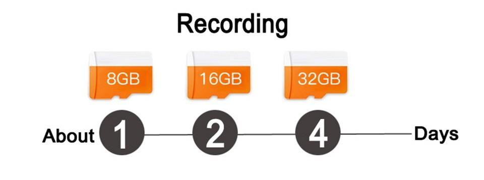 IP камера за видео наблюдение с Wi-Fi IP5 11