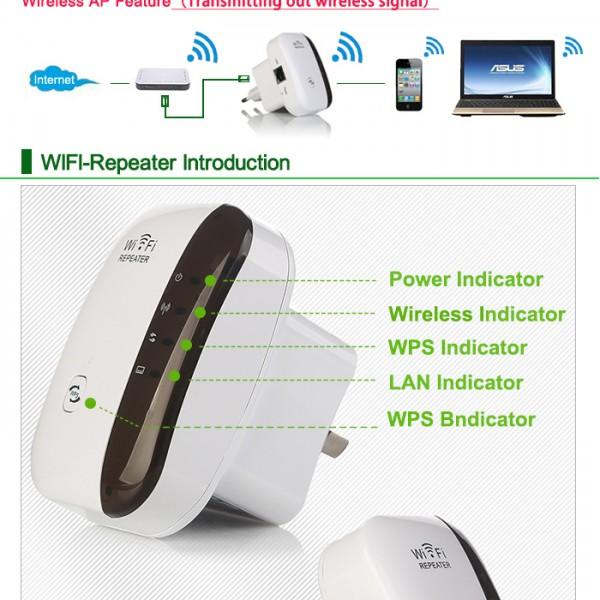 Безжичен ретранслатор на Wi-Fi сигнал с вграден усилвател WF13 3