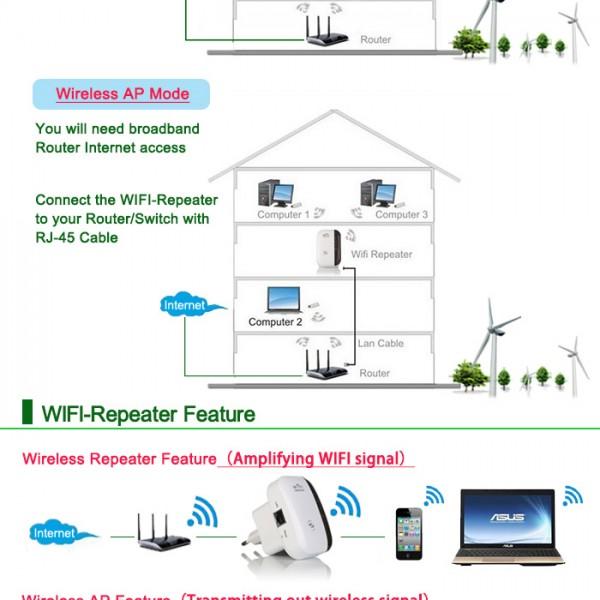Безжичен ретранслатор на Wi-Fi сигнал с вграден усилвател WF13 8
