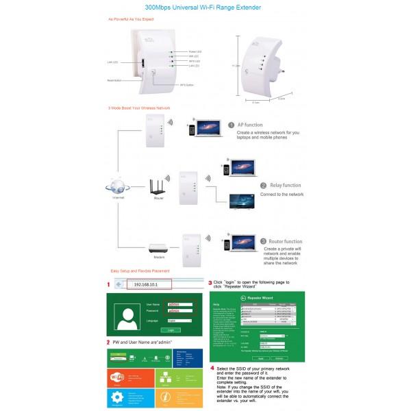Безжичен рутер - ретранслатор на Wi-Fi сигнал 300Mbps WF3 1