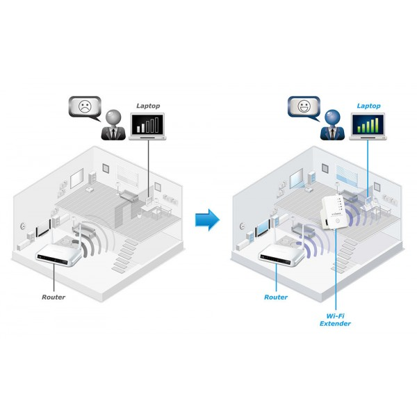 Безжичен рутер - ретранслатор на Wi-Fi сигнал 300Mbps WF3 2