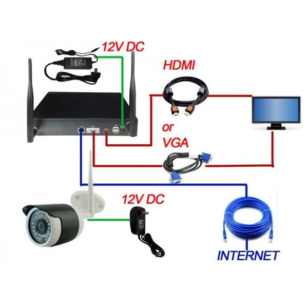 Комплект за видеонаблюдение, 4 канален WiFi NVR и 4 броя 1.3MP безжични IP камери 3