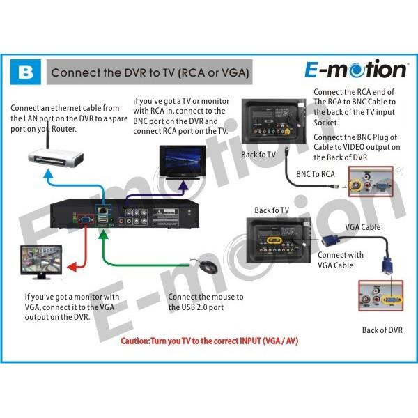 Пълен комплект за система за видеонаблюдение 8 камери и DVR устройство 15