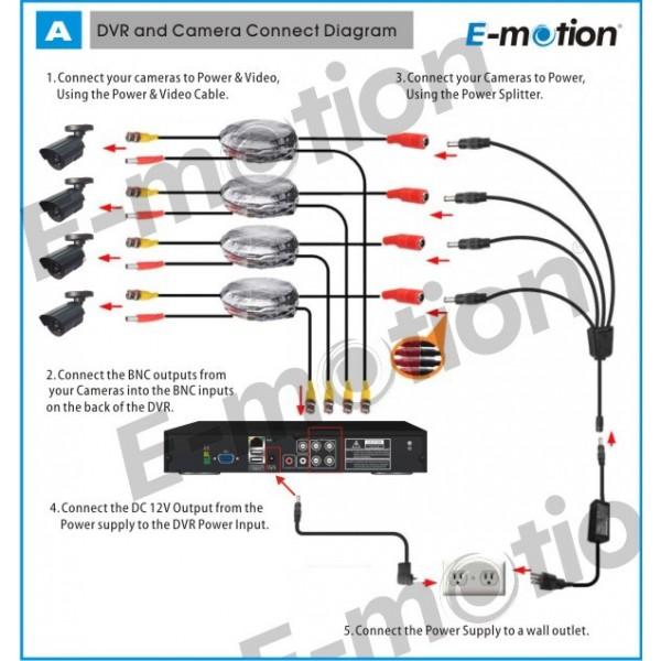Пълен комплект за система за видеонаблюдение 8 камери и DVR устройство 17