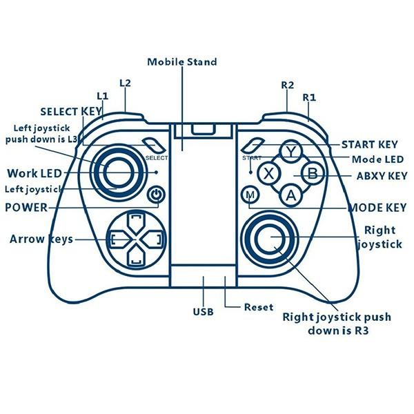 Безжичен джойстик MOCUTE с Bluetooth и поддръжка за смартфони, таблети и PC PSP9 7