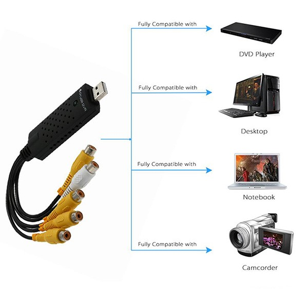 DVR адаптер 4 канален USB вход CA62 4