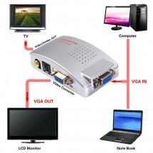 VGA конвертер PC към TV CA90