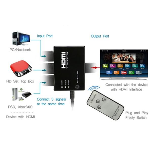 HDMI сплитер 3 в 1 с автоматично превключване и дистанционно управление CA56 2