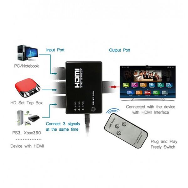 HDMI сплитер 3 в 1 с автоматично превключване и дистанционно управление CA56 7