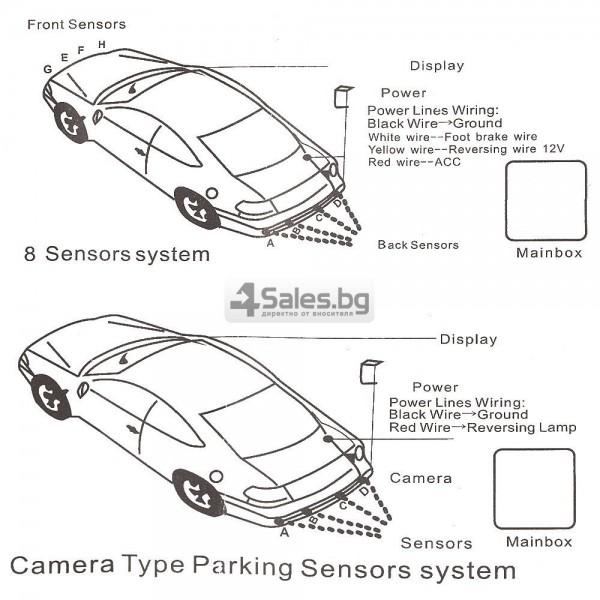 Парктроник с осем датчика за изключително прецизно паркиране PK8 19