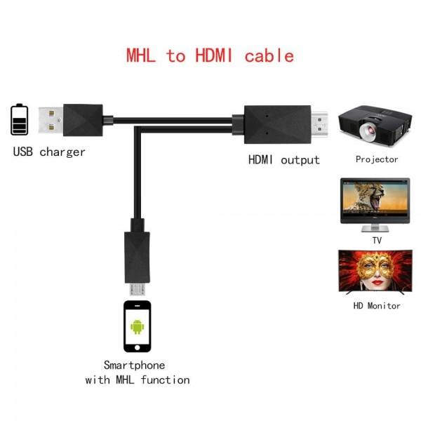SM-08 Адаптер от смартфон към HDTV CA53 3