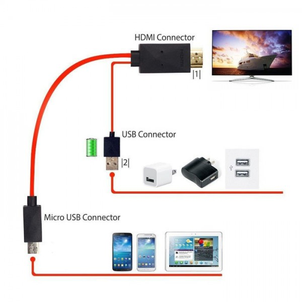 SM-18 Адаптер от смартфон към HDTV CA98 4
