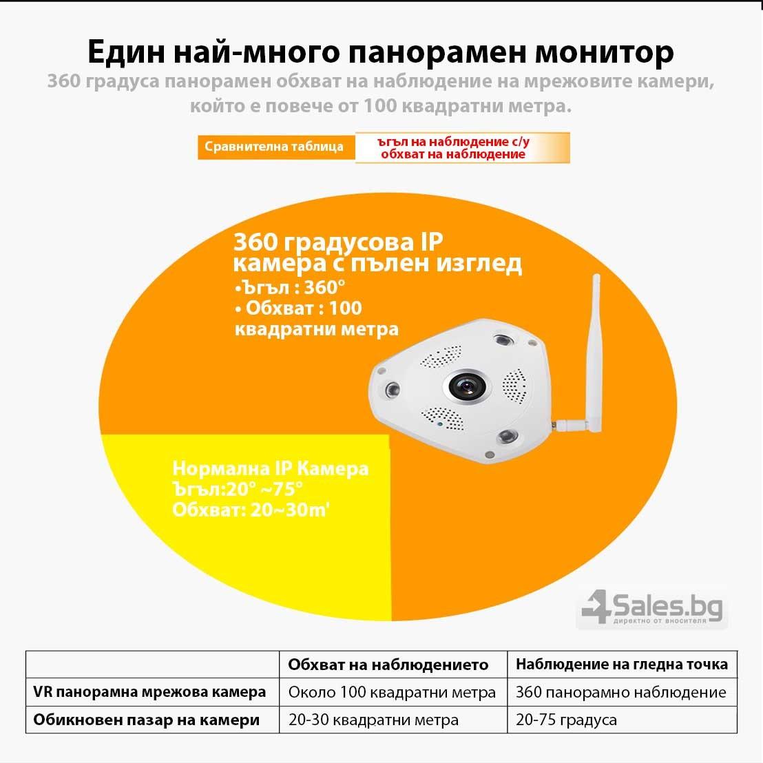 IP 3D камера CCTV с Wi Fi , 360 градуса ъгъл на заснемане и нощно виждане IP6 12