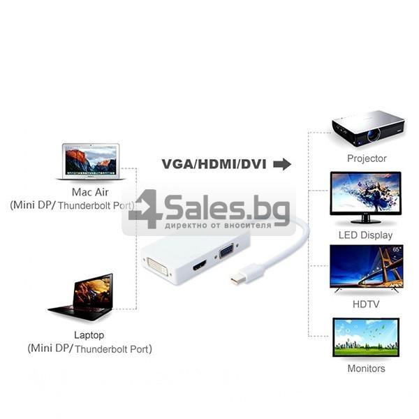 Mini Displayport към HDMI - VGA - DVI адаптер CA109 2