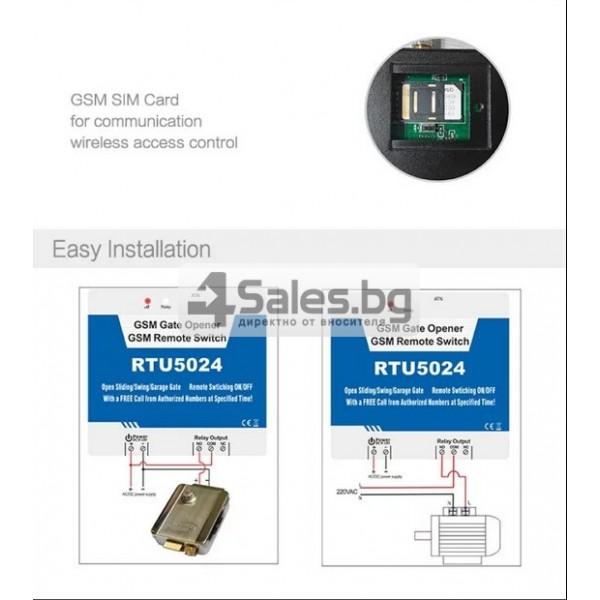 GSM модул за дистанционно отваряне на електрически врати чрез СМС 5