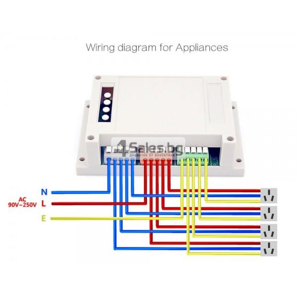 Sonoff четириканален интелигентен превключвател с Wi-Fi 5