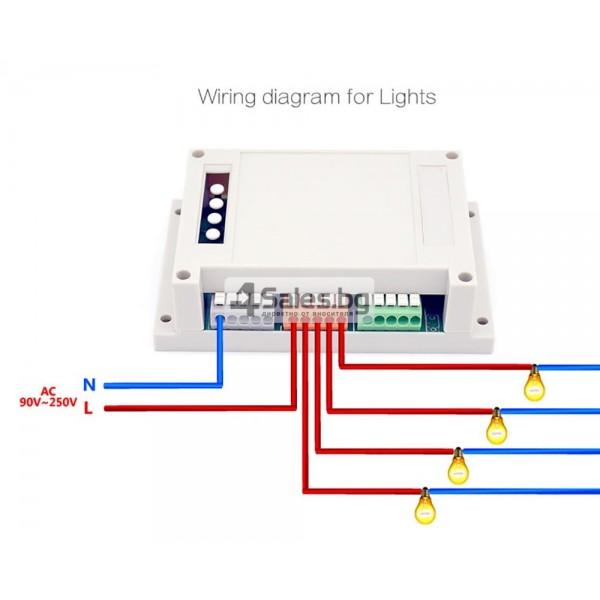 Sonoff четириканален интелигентен превключвател с Wi-Fi 12