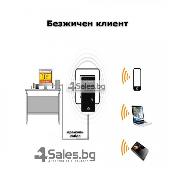 Ретранслатор рутер и усилвател за Wi-Fi с два LAN порта WF12 10