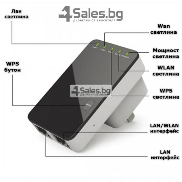 Ретранслатор рутер и усилвател за Wi-Fi с два LAN порта WF12 17