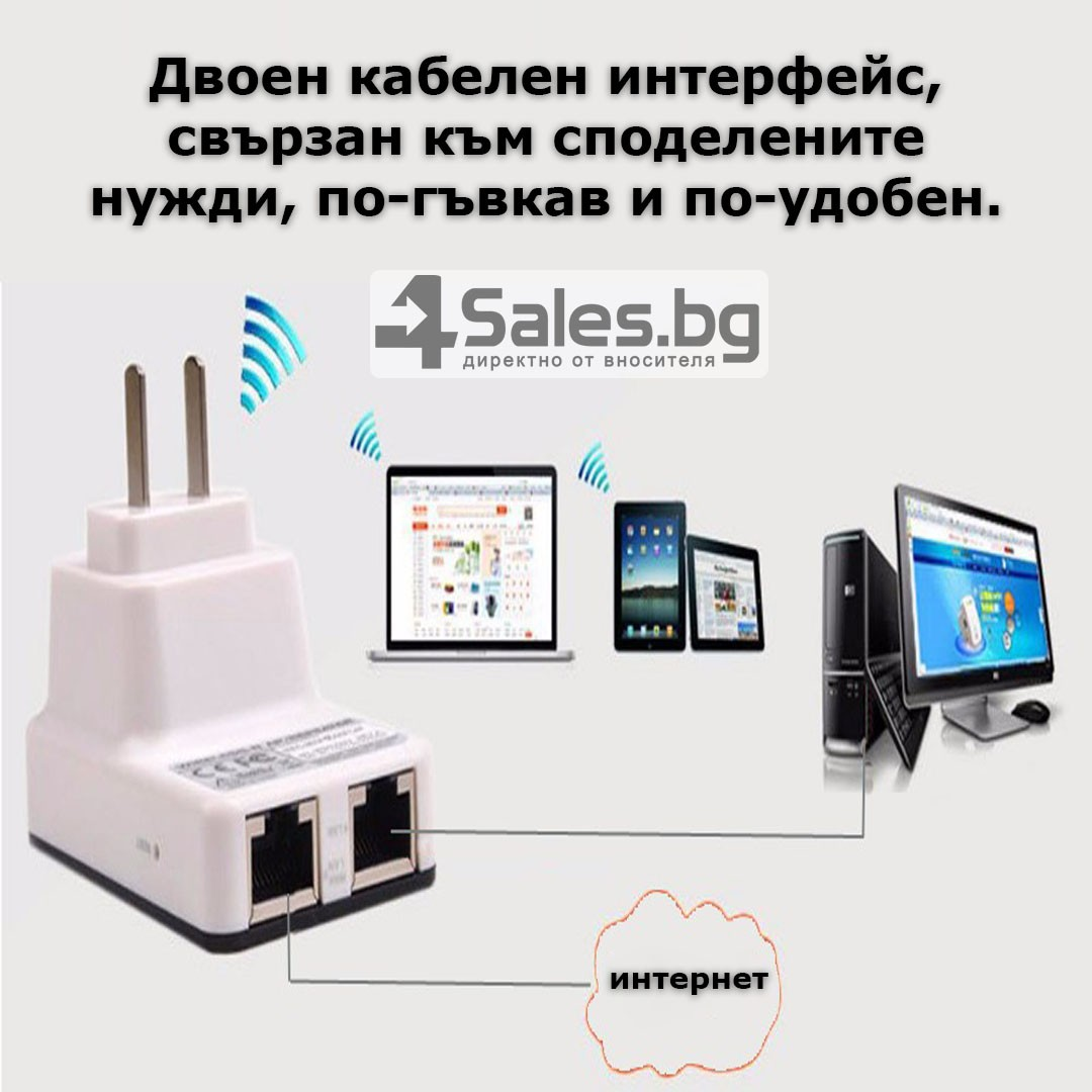 Ретранслатор рутер и усилвател за Wi-Fi с два LAN порта WF12 18