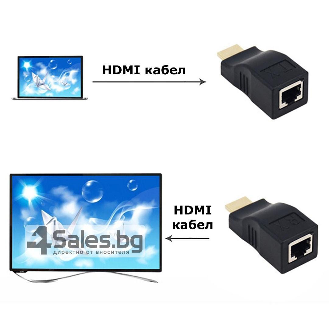 Чифт удължители за HDMI, OXA CA51 12