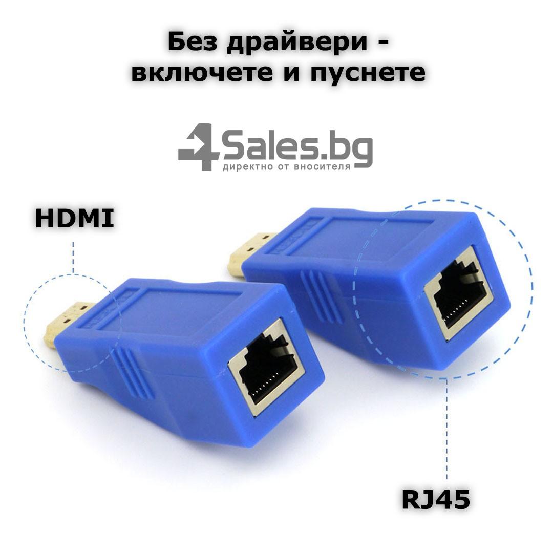 Чифт удължители за HDMI, OXA CA51 15