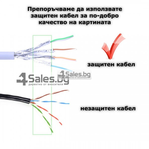 Чифт удължители за HDMI, OXA CA51 17