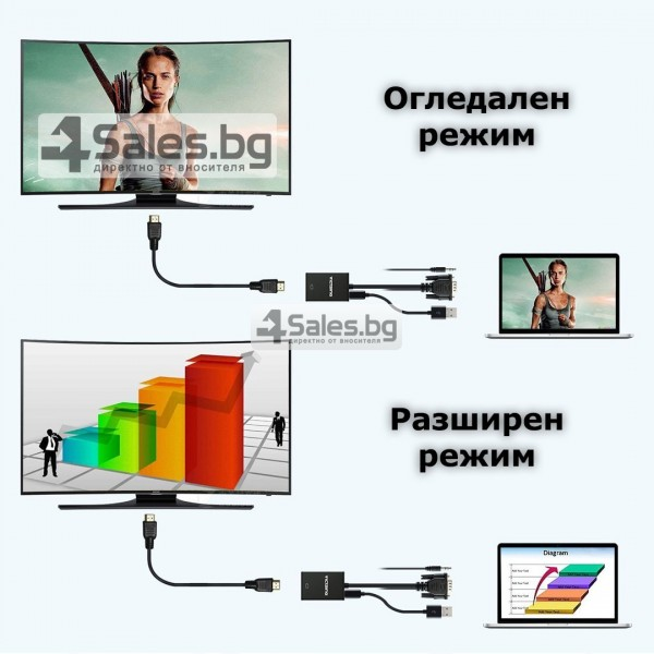 VGA към HDMI 1080P HD Audio TV AV HDTV видео кабел конвертор адаптер CA88 11