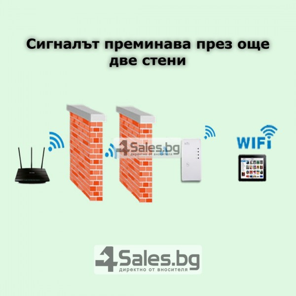 Безжичен рутер - ретранслатор на Wi-Fi сигнал 300Mbps WF3 10