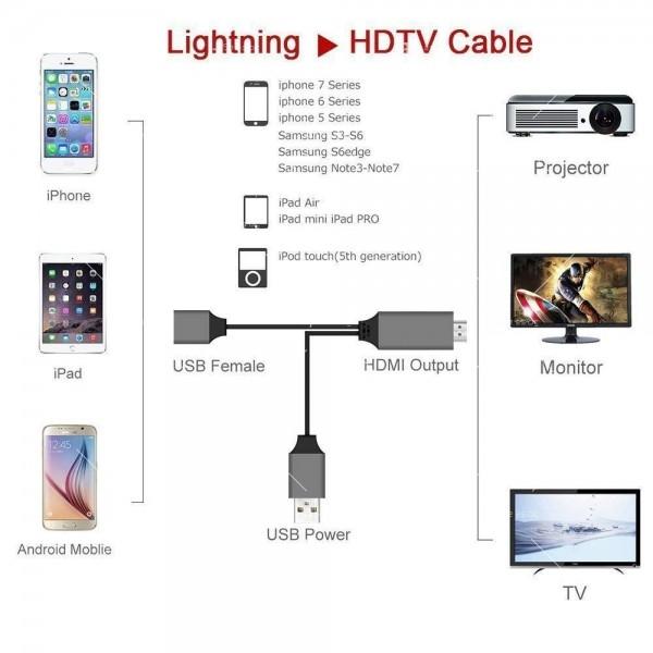 Преходник тип-С за Android и iPhone към HDMI CA111 10
