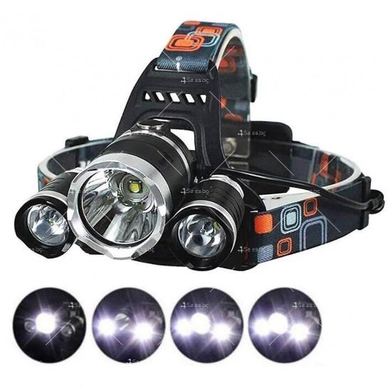 Водоустойчив фенер за глава с въртящ се фокус и мащабиране FL24