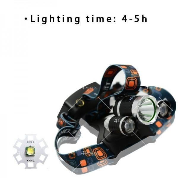 Водоустойчив фенер за глава с въртящ се фокус и мащабиране 4