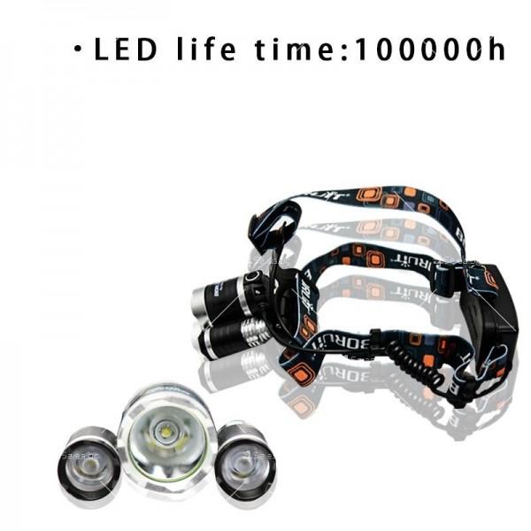 Водоустойчив фенер за глава с въртящ се фокус и мащабиране 6