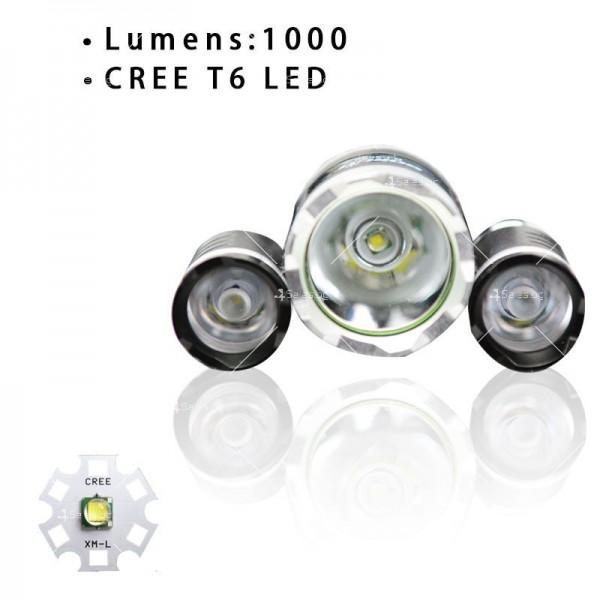 Водоустойчив фенер за глава с въртящ се фокус и мащабиране 7