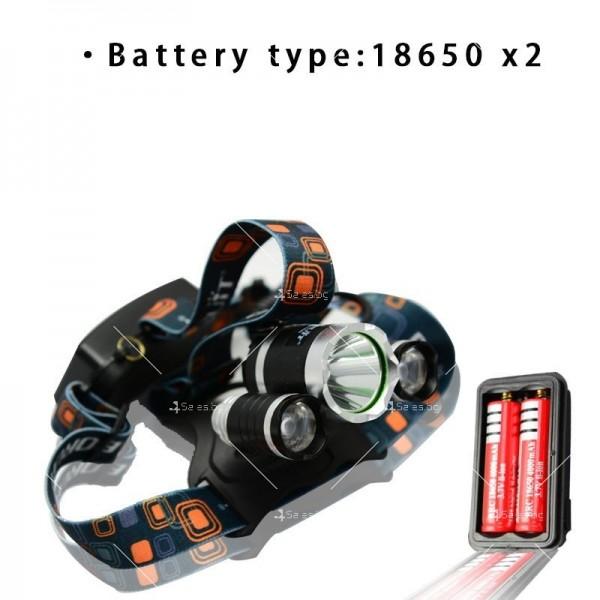 Водоустойчив фенер за глава с въртящ се фокус и мащабиране FL24 8