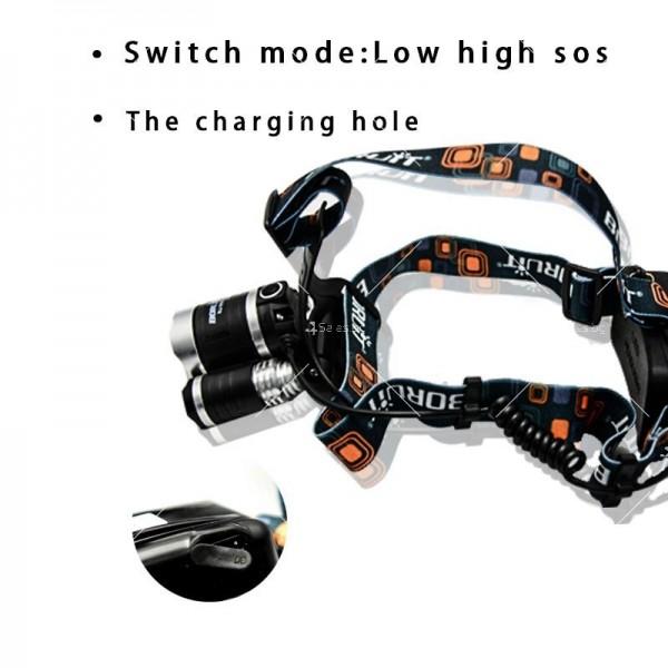 Водоустойчив фенер за глава с въртящ се фокус и мащабиране 9