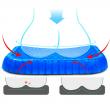 Ортопедична гел възглавница за стол Egg sitter TV165 5
