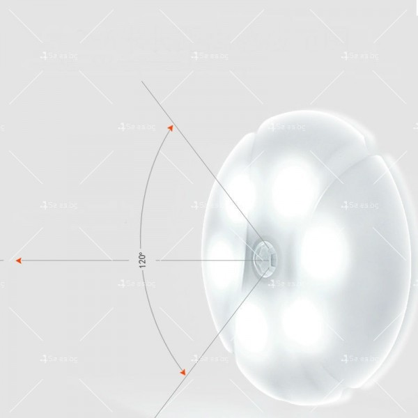 Нощна LED светлина модел LH-158 с интелигентен датчик R LED3 3