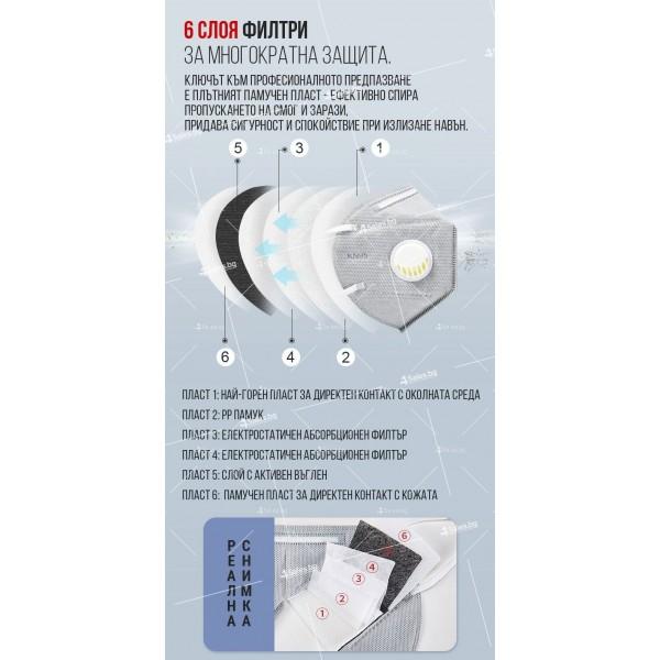 Защитна предпазна маска KN95 Респиратор за лице с активен въглен 7степенна защита 5