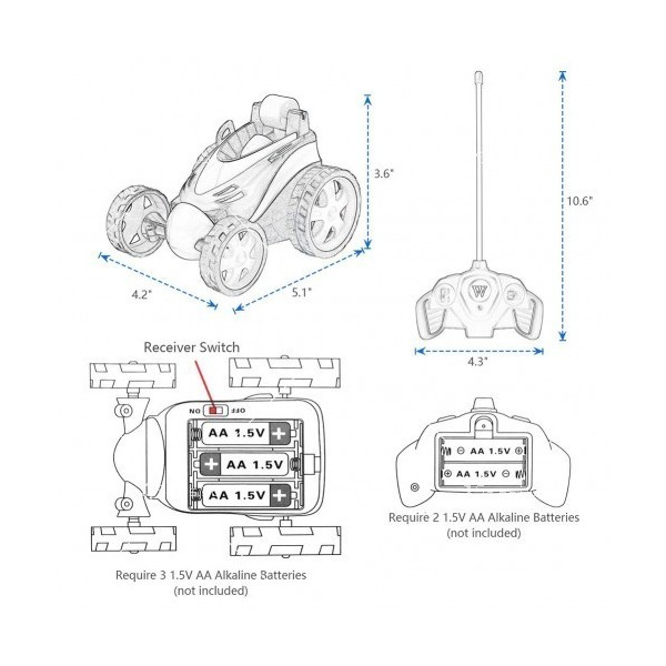 Детска кола с дистанционно управление 8