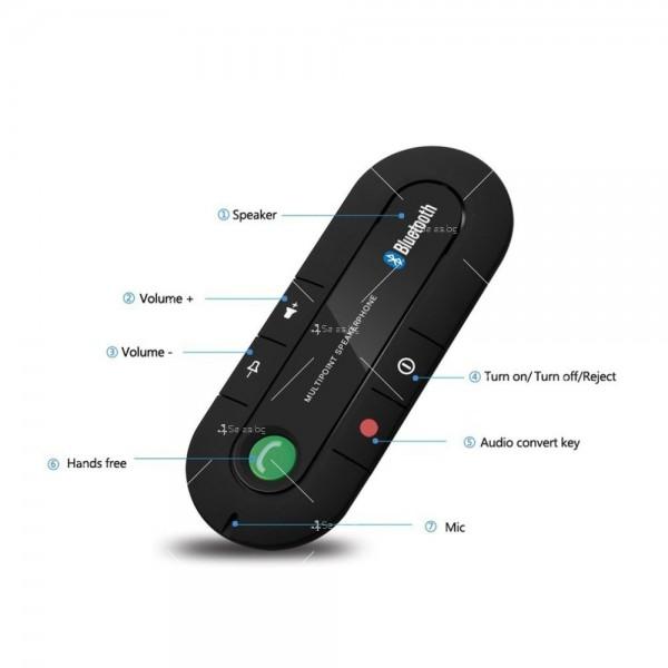 Елегантен Bluetooth трансмитер за монтиране на сенника в автомобила HF2 3