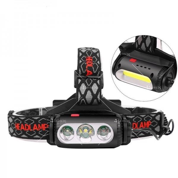 Двустранна лампа за глава, LED T6 + COB въртящ се фар на 360 ° - FL60