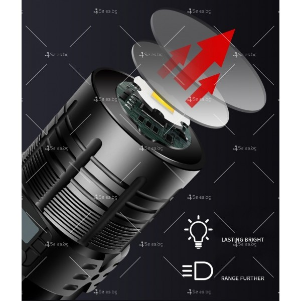 Малко фенерче с XHP70 силна светлина и интелигентен OLED дисплей FL69 9