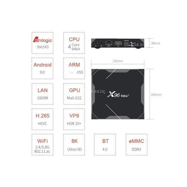 Смарт TV бокс X96QMax+(4+32G) Android 9.0 Amlogic S905X3 X96Max 6