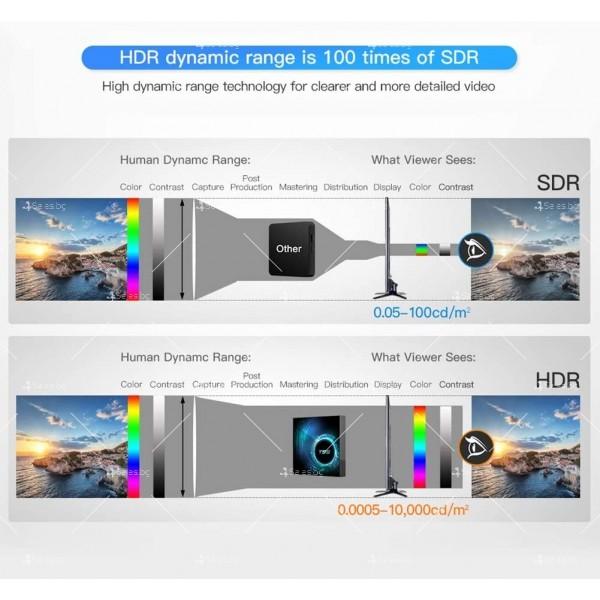 Смарт TV декодер T95 4G+128G, Android 10.0, Allwinner H616, 6K HD, мултиплейър 9