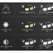 Соларна LED лампа за стена на открито с три глави и LED и COB диоди - H LED28 7