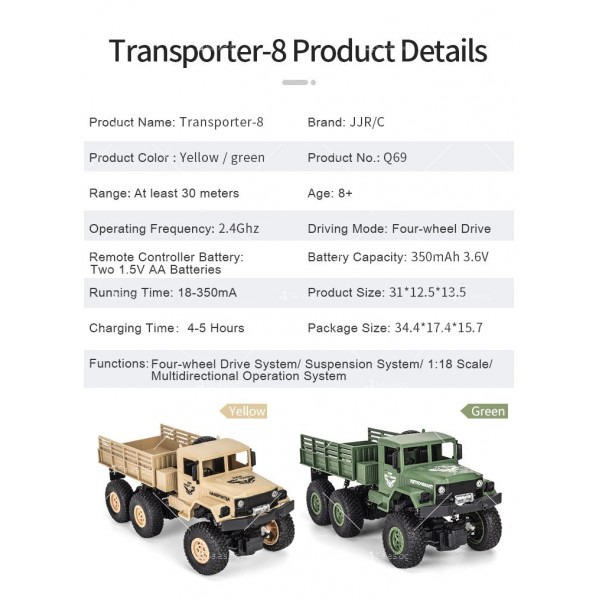 Реалистичен детски военен камион с дистанционно управление JJRC - TOY CAR30 14