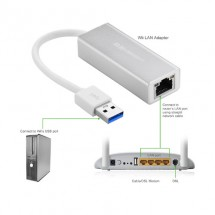 UGREEN ETHERNET карта адаптер и 3,0 USB,CA47