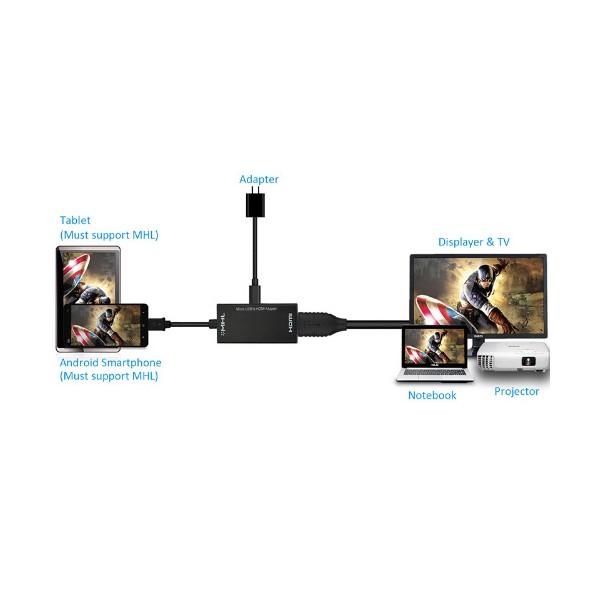 Преходник JianHan Micro USB към HDMI MHL, CA55 5